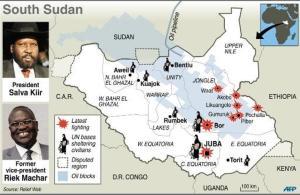 Sud Sudan 4